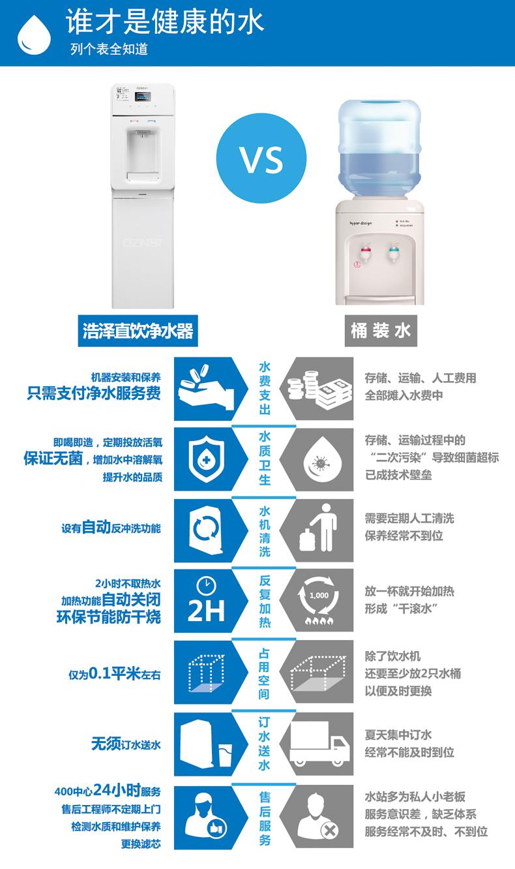 2饮水器VS桶装水-02.jpg